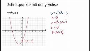 Parabel Schnittpunkt Berechnen : 10 kl parabeln schnittpunkt mit der y achse youtube ~ Themetempest.com Abrechnung