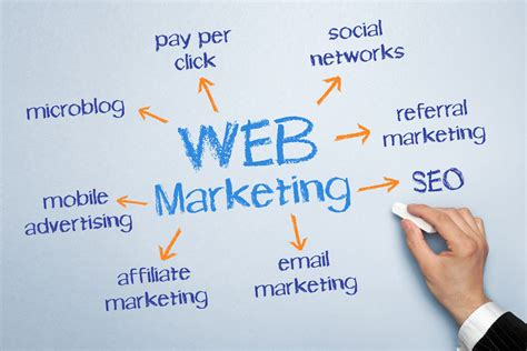 Web Marketing by Bachelor Of Science B S Degree In Business Marketing