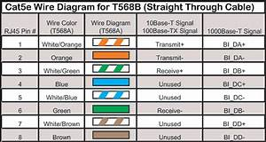 Ethernet Cable T568b Rj45 Wiring Diagram : jlk it diy projects at home ~ A.2002-acura-tl-radio.info Haus und Dekorationen