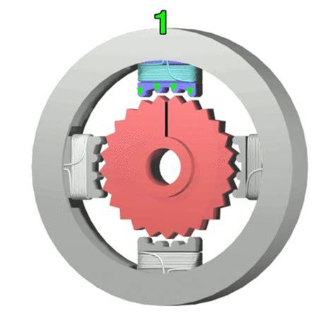 Electric Stepper Motor by Stepper Motor