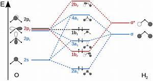 File H2o-mo-diagram Svg