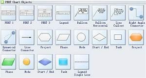 Pert Chart Symbols
