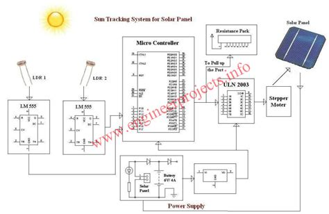 Suns Limit Switch Wiring Diagram Pdf Free Download • Oasis
