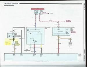 1984 Cruise Control
