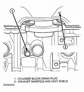 2004 Dodge Durango Serpentine Belt Routing And Timing Belt Diagrams