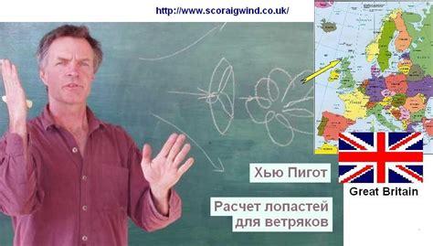 О выборе ветрогенератора