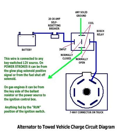 Tow Vehicle Alternator Trailer Battery Wiring Way