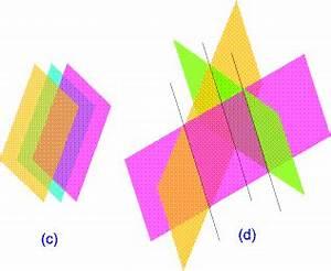 Schnittgerade Zweier Ebenen Berechnen : gleichungssysteme mathematische hintergr nde ~ Themetempest.com Abrechnung