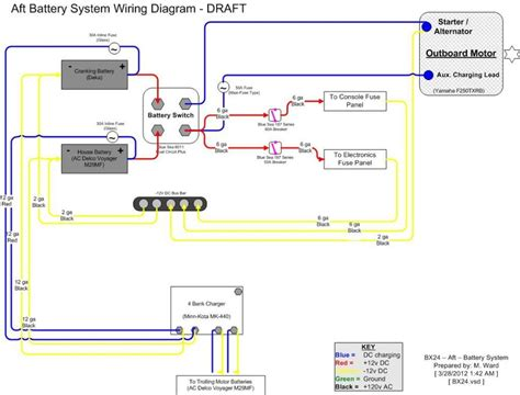 Boat Console Wiring Diagram by Finalizing My Wiring Schematics The Hull Boating