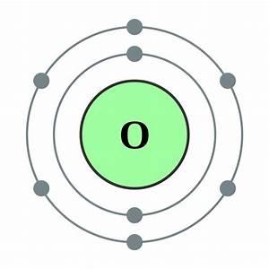 File Electron Shell 008 Oxygen - No Label Svg