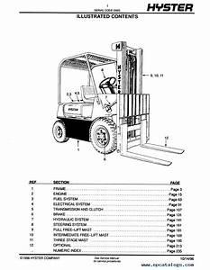 Hyster Challenger H30  40  50  60h Forklifts Service Manuals Pdf