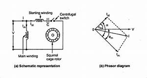 Making A Single Phase Induction Motor Self Starting