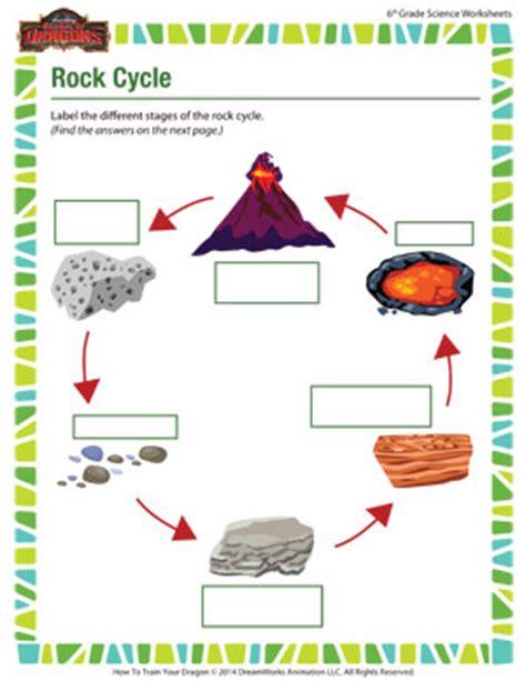 rock cycle free 6th grade science worksheet