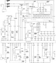 similiar wiring diagram 2001 gsf 600s keywords 2001 gsf 600s · 2002 pathfinder dashboard wiring diagram 2002 wiring examples and