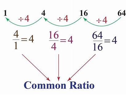 Gp Nth Term Geometric Ratio Common Sequence