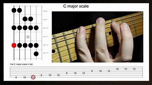 C How To : play a major scale on the guitar 2 octave 39 c 39 major ~ A.2002-acura-tl-radio.info Haus und Dekorationen
