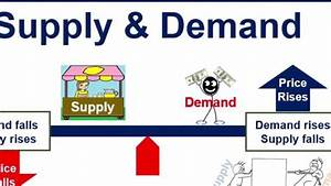 Simple Economics  Supply And Demand Explained Under 3