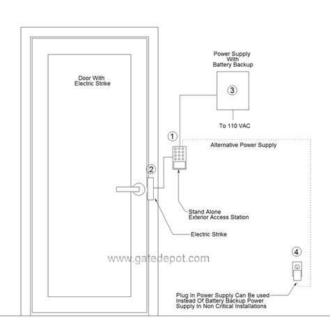 Kaba Power Supply Wiring Diagrams
