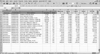 Estimating Price by Roof Cost Estimation General Construction Sheet Roof