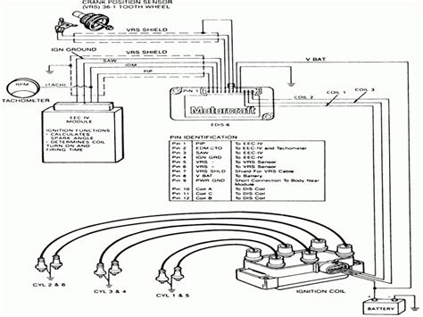 Ford Ranger Coil Pack Wiring Diagram Forums