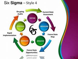 Six Sigma Style 4 Powerpoint Presentation Templates