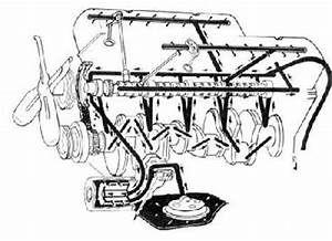 engine pre lube system insta lube kit oil galley With is the oil flow diagram for a small block chevy