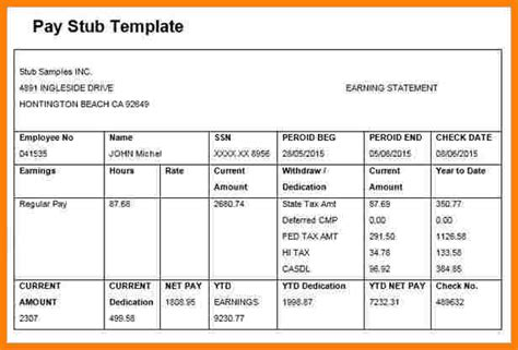 Free Pay Stub Template 5 Paycheck Template Microsoft Word Sles Of Paystubs