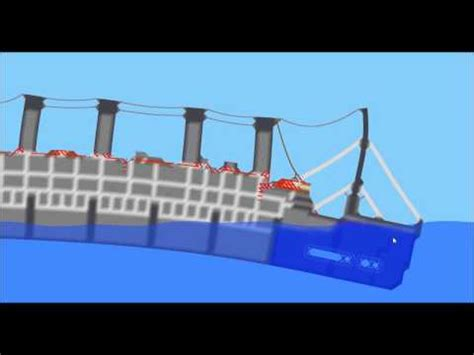 Rms Lusitania Sinking Simulation by Pin Sinking Ship Simulator The Rms Titanic 3d Animation On