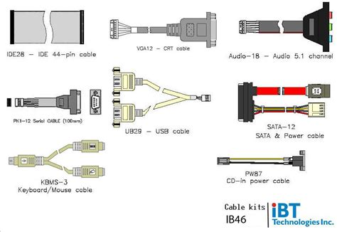 Connect Ide To Usb Cable Wiring Diagram by Ib882 Intel Atom Z510 Z530 3 5 Inch Disk Size Sbc