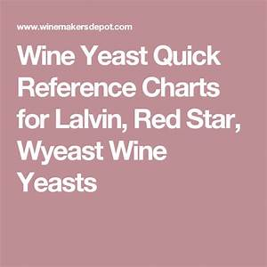 Fruit Wine Yeast Chart Wine Yeast Quick Reference Charts For Lalvin Red Star