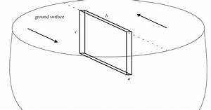30 Problem 7 78 Part A Draw The Shear Diagram For The Beam