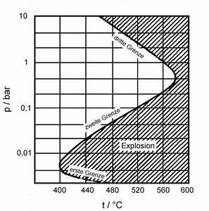 Stille Reserven Berechnen : methanolanteil berechnen ~ Themetempest.com Abrechnung