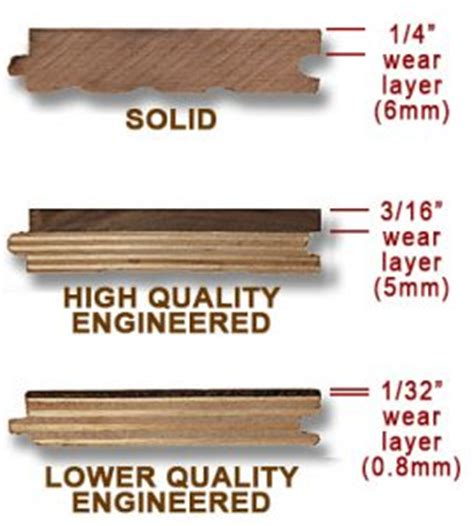 milling mistakes   flooring industry distinctive
