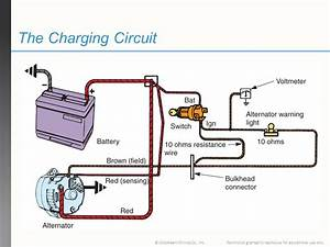 32 Chapter Charging System Technology  32 Chapter Charging