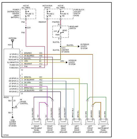 diagramas automotrices pregunta por el  necesites