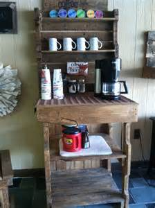 DIY Pallet Coffee Bar
