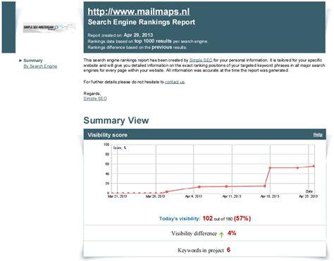 date site gratis terneuzen