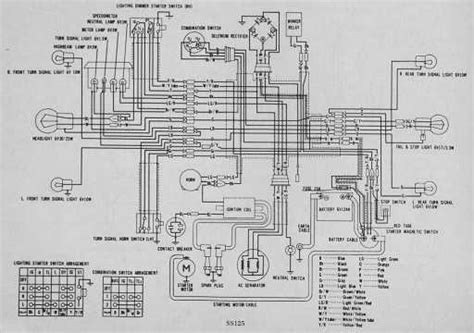 honda ss125 wiring schematic 4 stroke net all the data