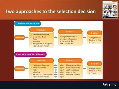 employee selection chapter  prezentatsiya onlayn