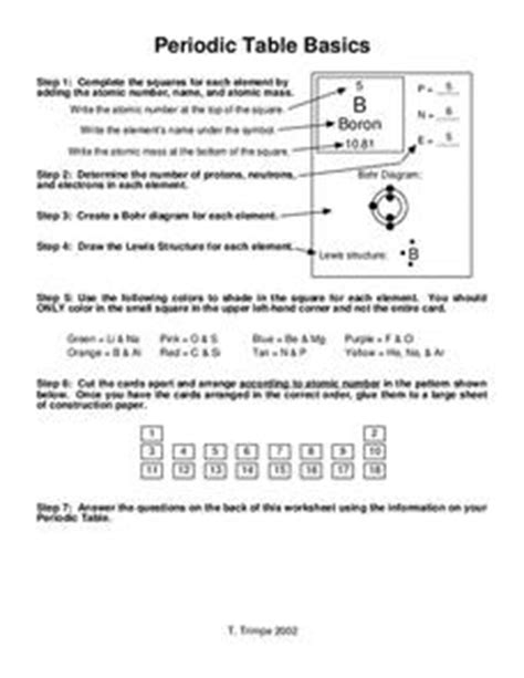 Periodic Table Basics Worksheet For 9th  Higher Ed