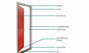 Your Handy Guide To The Parts Of A Door Frame