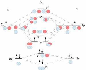 A 1  Molecular Orbital Theory