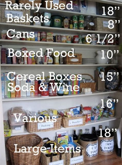 kitchen pantry closet organization ideas discover and save creative ideas