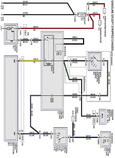 where can i get a wiring diagram for a 2010 e 450 chassis with a v 10 engine and 31 5 four winds