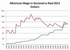 Workers want pay boost | Page 34 | WDWMAGIC - Unofficial ...