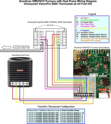 Goodman Gmv Gcv Furnace With Heat Pump Control Wiring
