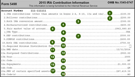 fidelity simple ira forms do i report roth ira contributions on my tax return