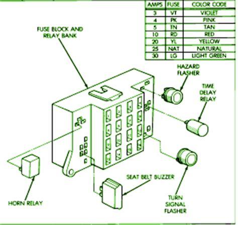 1990 Dodge Fuse Box Diagram by 1990 Dodge Dakota 3 9 Fuse Box Diagram Circuit Wiring