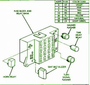 Dodge Neon Ignition Wiring Diagram
