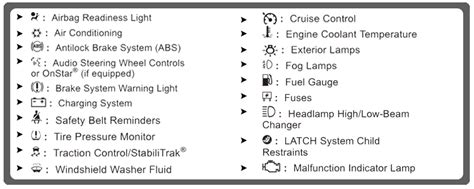 What Does Each Chevrolet Dashboard Warning/indicator Mean?